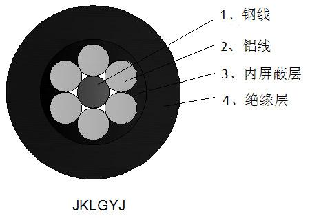 铝芯交联架空电缆